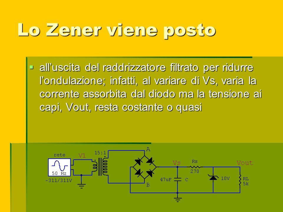 Lo Zener viene posto alluscita del raddrizzatore filtrato per ridurre londulazione; infatti, al variare di Vs, varia la corrente assorbita dal diodo m