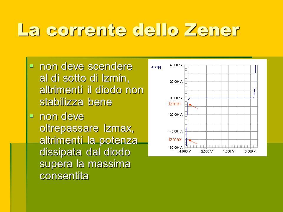La corrente dello Zener non deve scendere al di sotto di Izmin, altrimenti il diodo non stabilizza bene non deve scendere al di sotto di Izmin, altrim