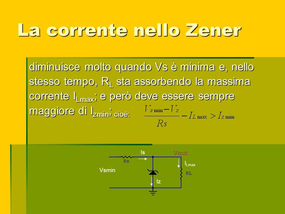 La corrente nello Zener diminuisce molto quando Vs è minima e, nello stesso tempo, R L sta assorbendo la massima corrente I Lmax ; e però deve essere