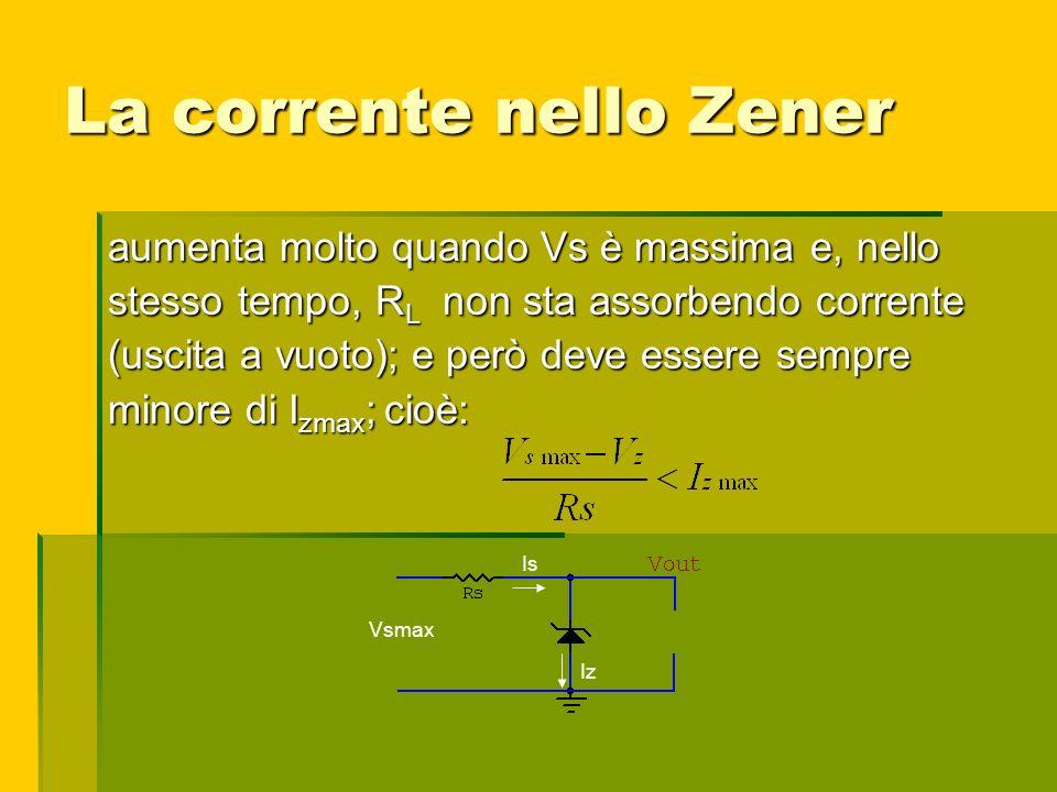 La corrente nello Zener aumenta molto quando Vs è massima e, nello stesso tempo, R L non sta assorbendo corrente (uscita a vuoto); e però deve essere