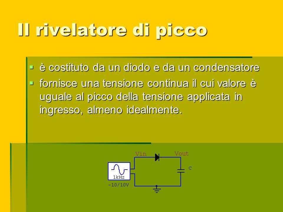 Il rivelatore di picco è costituto da un diodo e da un condensatore è costituto da un diodo e da un condensatore fornisce una tensione continua il cui