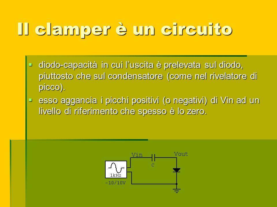 Il clamper è un circuito diodo-capacità in cui luscita è prelevata sul diodo, piuttosto che sul condensatore (come nel rivelatore di picco). diodo-cap