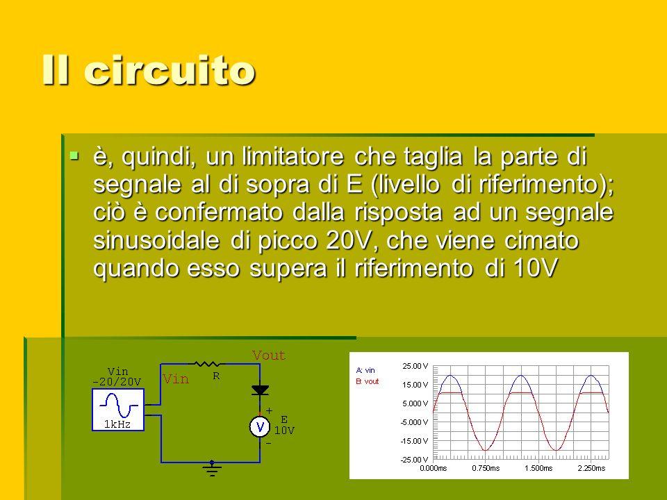 Il circuito è, quindi, un limitatore che taglia la parte di segnale al di sopra di E (livello di riferimento); ciò è confermato dalla risposta ad un s