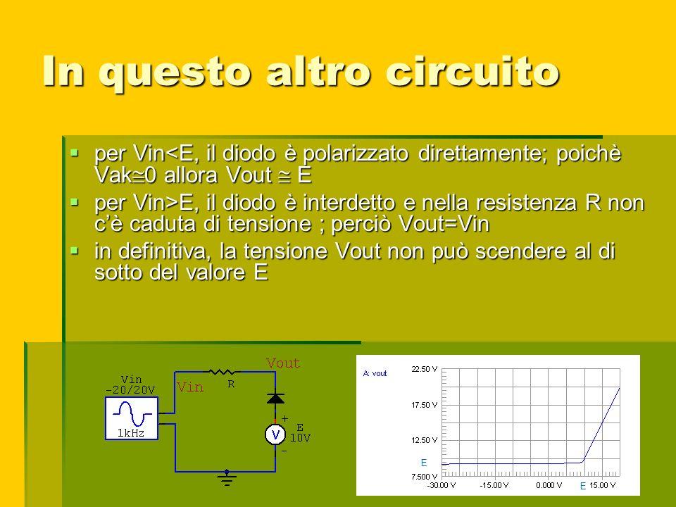 In questo altro circuito per Vin<E, il diodo è polarizzato direttamente; poichè Vak 0 allora Vout E per Vin<E, il diodo è polarizzato direttamente; po