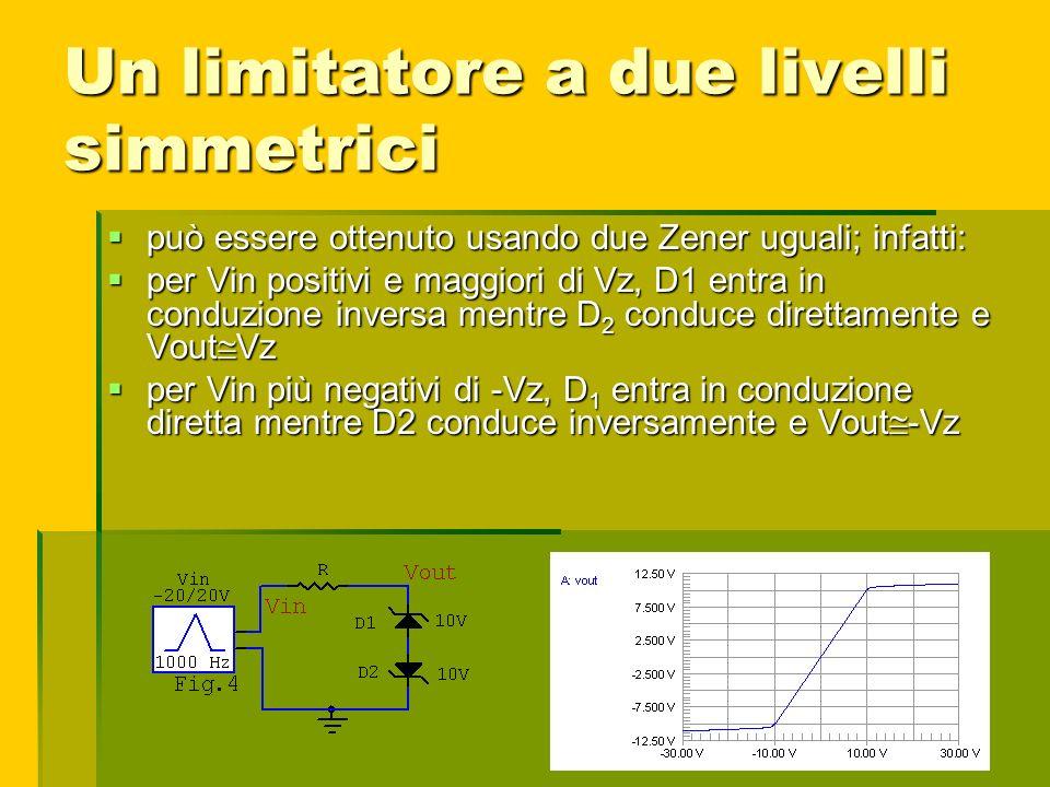 Un limitatore a due livelli simmetrici può essere ottenuto usando due Zener uguali; infatti: può essere ottenuto usando due Zener uguali; infatti: per