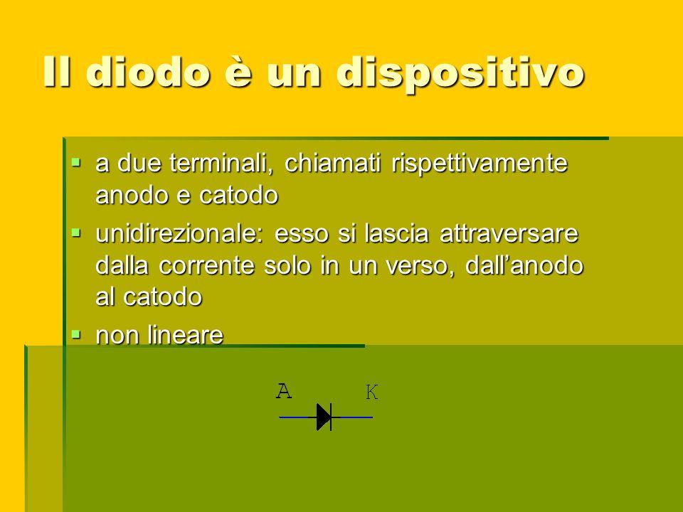 Il diodo è un dispositivo a due terminali, chiamati rispettivamente anodo e catodo a due terminali, chiamati rispettivamente anodo e catodo unidirezio
