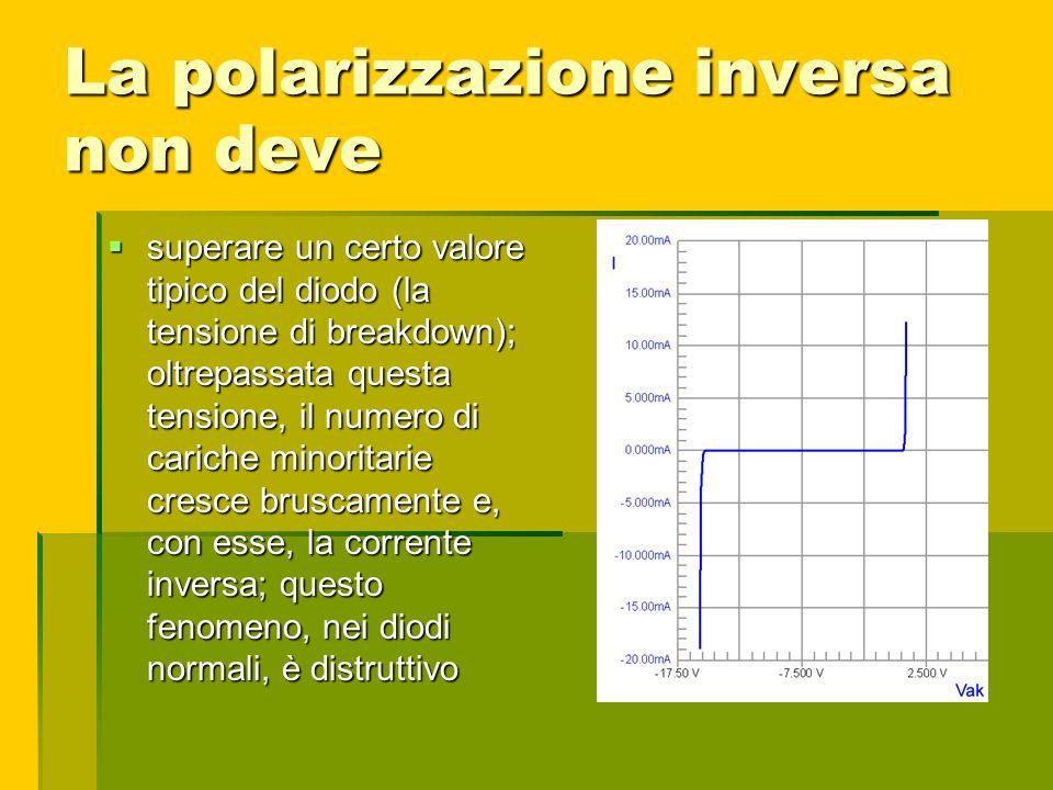 La polarizzazione inversa non deve superare un certo valore tipico del diodo (la tensione di breakdown); oltrepassata questa tensione, il numero di ca