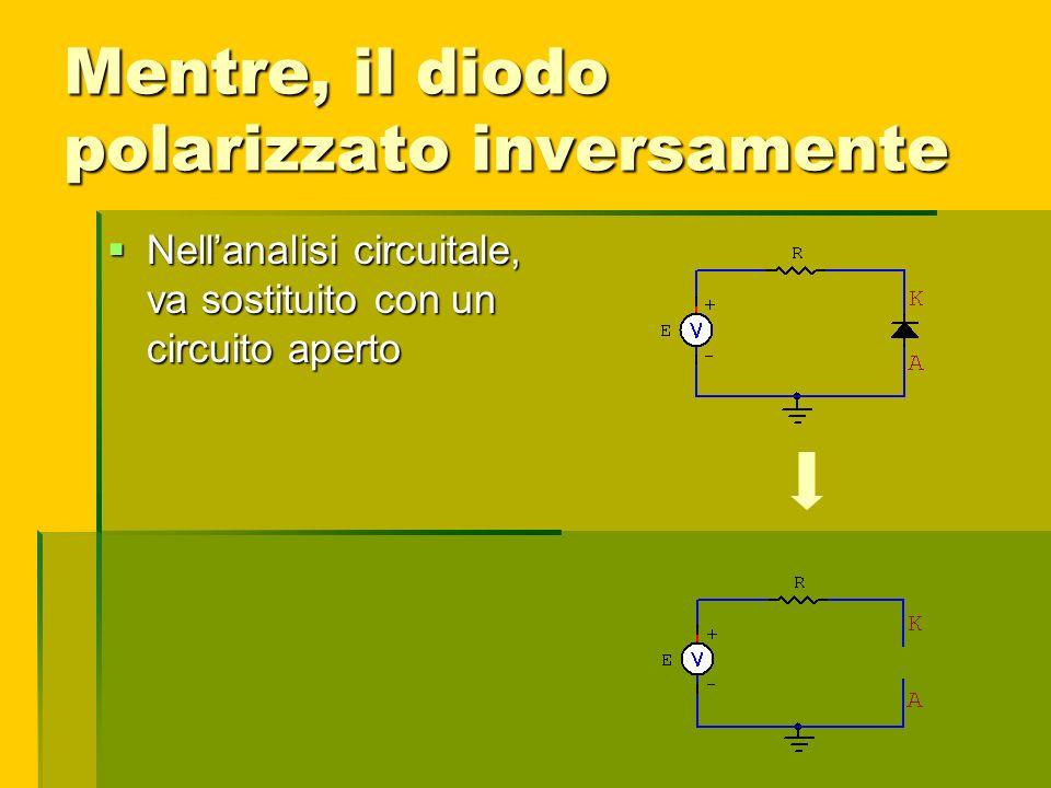Mentre, il diodo polarizzato inversamente Nellanalisi circuitale, va sostituito con un circuito aperto Nellanalisi circuitale, va sostituito con un ci