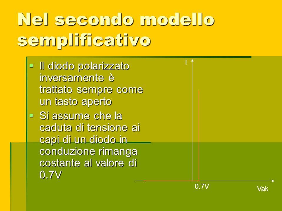 Nel secondo modello semplificativo Il diodo polarizzato inversamente è trattato sempre come un tasto aperto Il diodo polarizzato inversamente è tratta