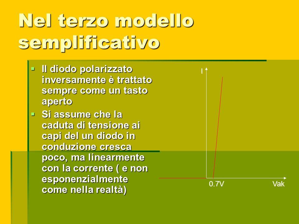 Nel terzo modello semplificativo Il diodo polarizzato inversamente è trattato sempre come un tasto aperto Il diodo polarizzato inversamente è trattato
