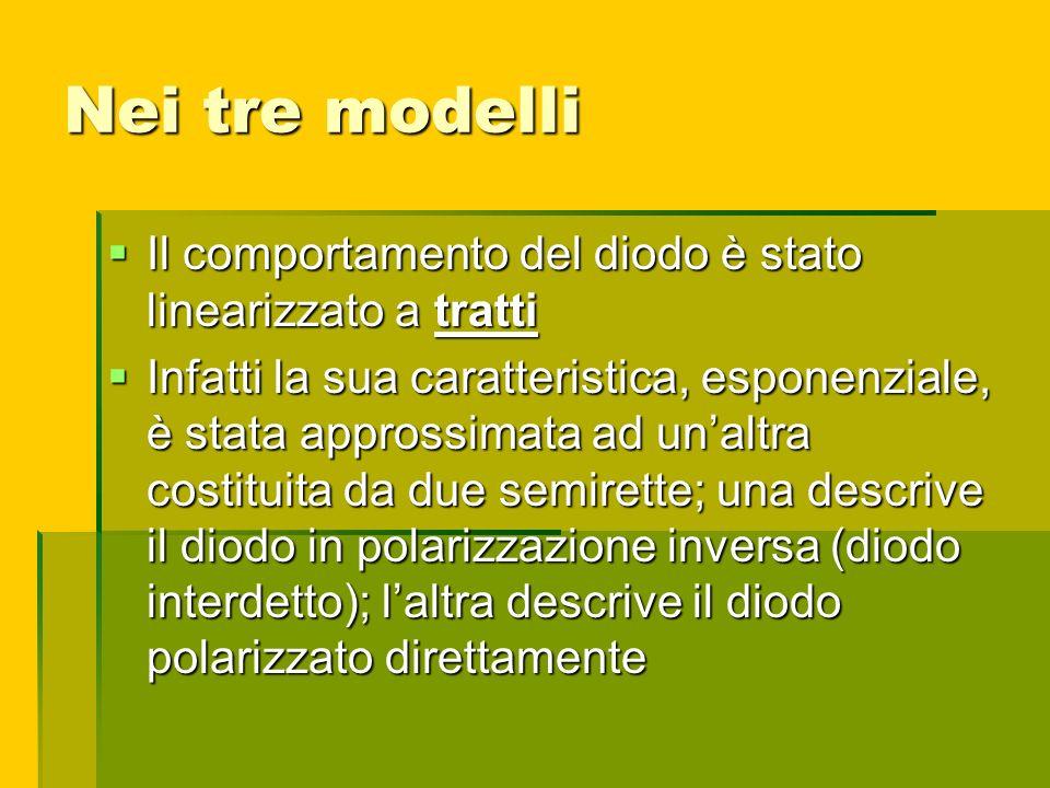 Nei tre modelli Il comportamento del diodo è stato linearizzato a tratti Il comportamento del diodo è stato linearizzato a tratti Infatti la sua carat