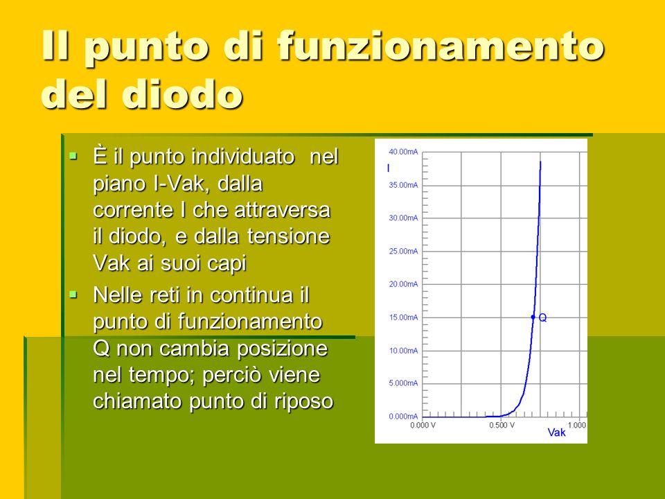 Il punto di funzionamento del diodo È il punto individuato nel piano I-Vak, dalla corrente I che attraversa il diodo, e dalla tensione Vak ai suoi cap