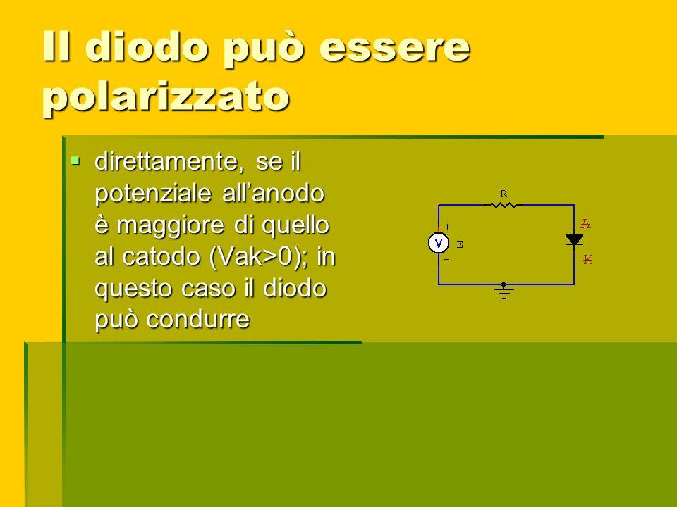 Il diodo può essere polarizzato direttamente, se il potenziale allanodo è maggiore di quello al catodo (Vak>0); in questo caso il diodo può condurre d