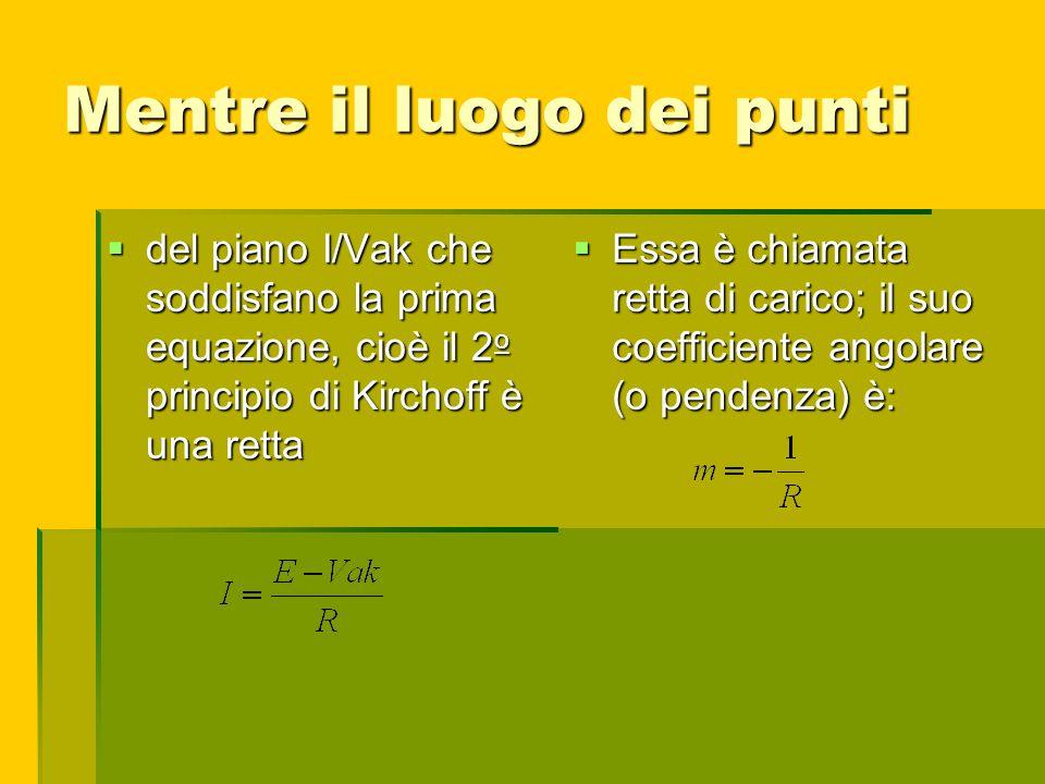 Mentre il luogo dei punti del piano I/Vak che soddisfano la prima equazione, cioè il 2 o principio di Kirchoff è una retta del piano I/Vak che soddisf