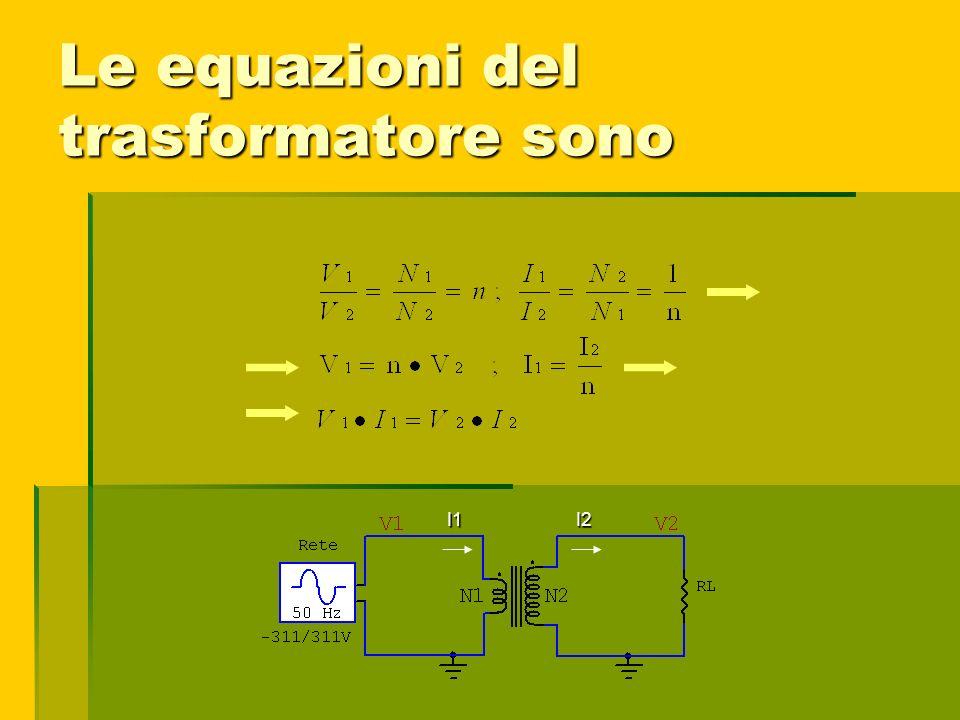 Le equazioni del trasformatore sono I1I2