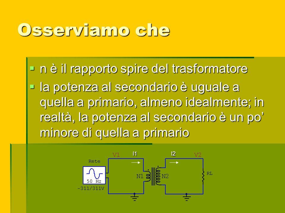 Osserviamo che n è il rapporto spire del trasformatore n è il rapporto spire del trasformatore la potenza al secondario è uguale a quella a primario,
