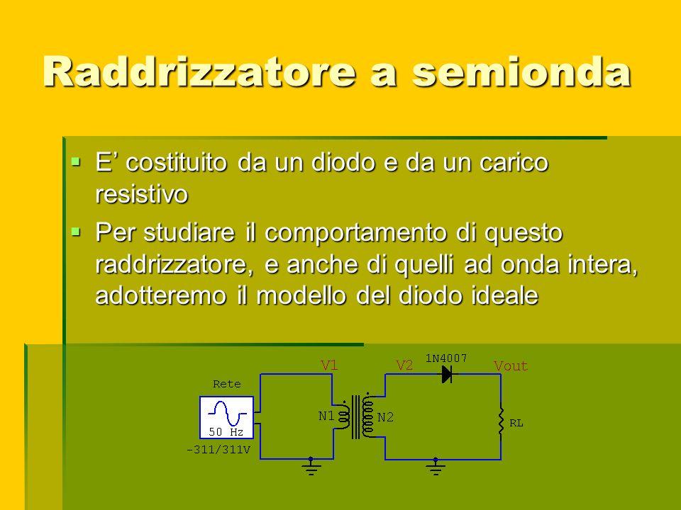 Raddrizzatore a semionda E costituito da un diodo e da un carico resistivo E costituito da un diodo e da un carico resistivo Per studiare il comportam