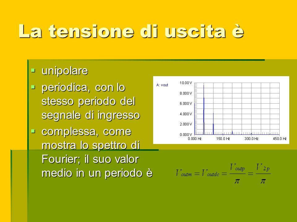 La tensione di uscita è unipolare unipolare periodica, con lo stesso periodo del segnale di ingresso periodica, con lo stesso periodo del segnale di i