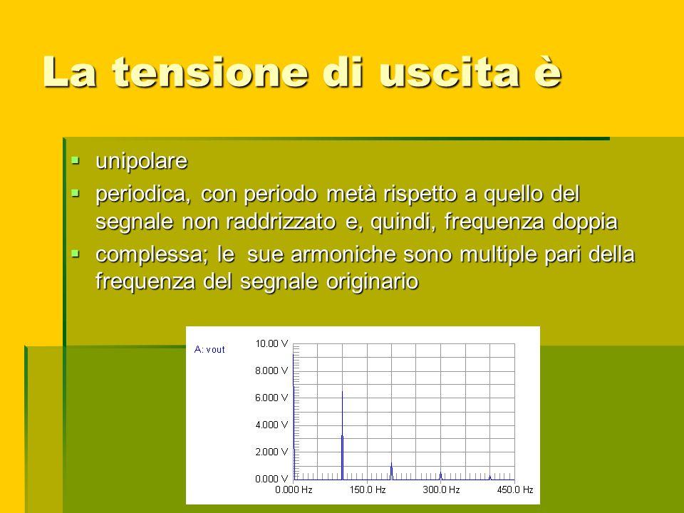 La tensione di uscita è unipolare unipolare periodica, con periodo metà rispetto a quello del segnale non raddrizzato e, quindi, frequenza doppia peri