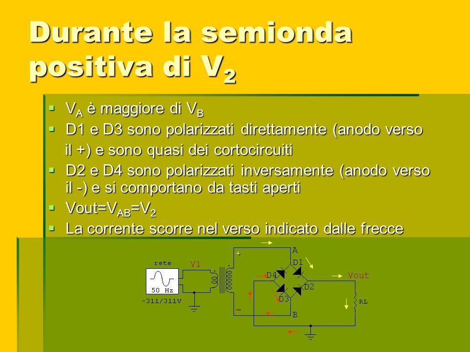 Durante la semionda positiva di V 2 V A è maggiore di V B V A è maggiore di V B D1 e D3 sono polarizzati direttamente (anodo verso D1 e D3 sono polari
