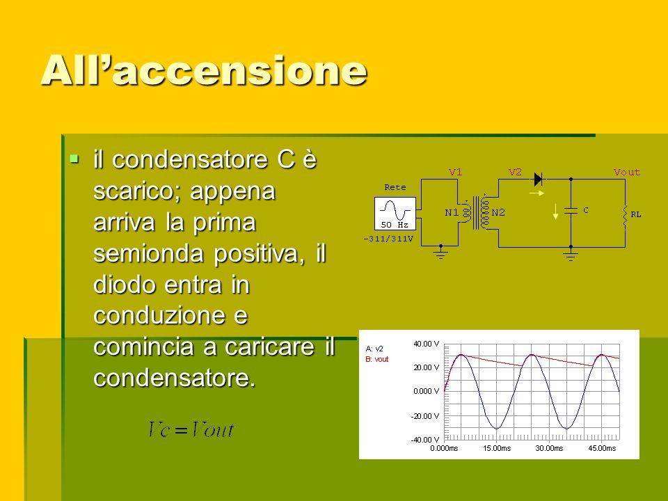 Allaccensione il condensatore C è scarico; appena arriva la prima semionda positiva, il diodo entra in conduzione e comincia a caricare il condensator