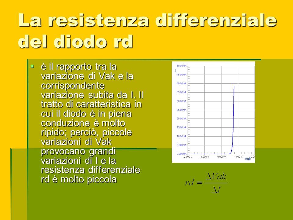 La resistenza differenziale del diodo rd è il rapporto tra la variazione di Vak e la corrispondente variazione subita da I. Il tratto di caratteristic