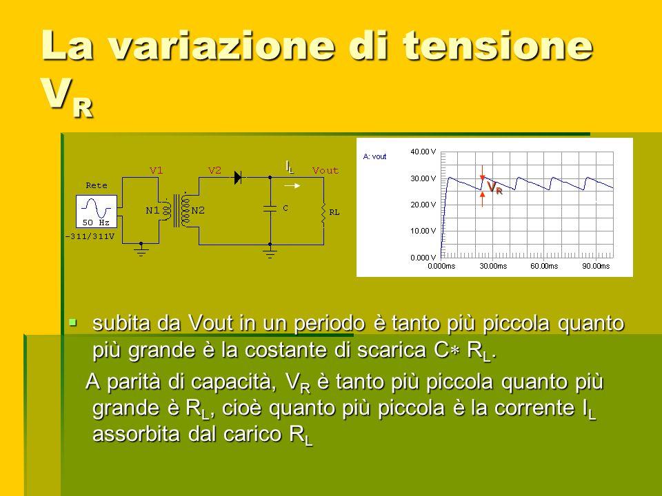 La variazione di tensione V R subita da Vout in un periodo è tanto più piccola quanto più grande è la costante di scarica C R L. subita da Vout in un