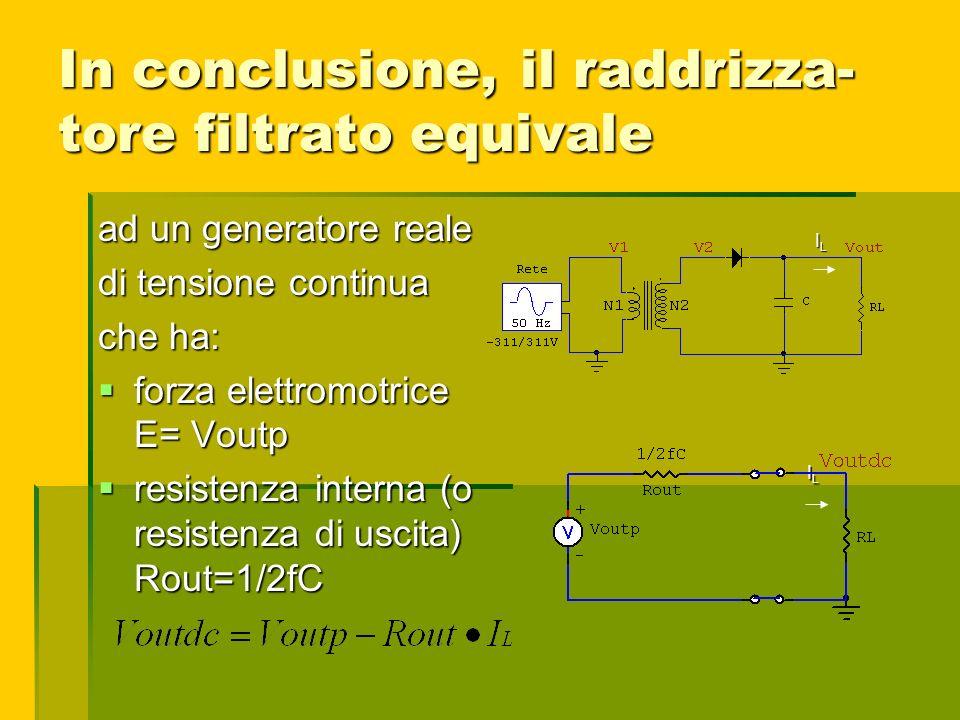 In conclusione, il raddrizza- tore filtrato equivale ad un generatore reale di tensione continua che ha: forza elettromotrice E= Voutp forza elettromo