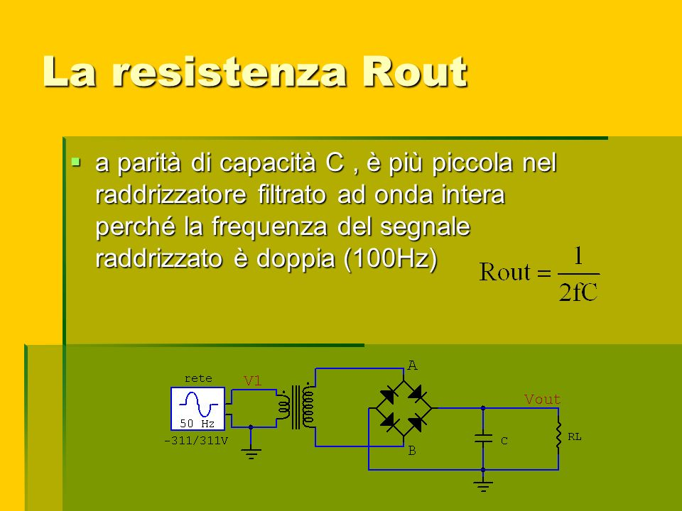 La resistenza Rout a parità di capacità C, è più piccola nel raddrizzatore filtrato ad onda intera perché la frequenza del segnale raddrizzato è doppi
