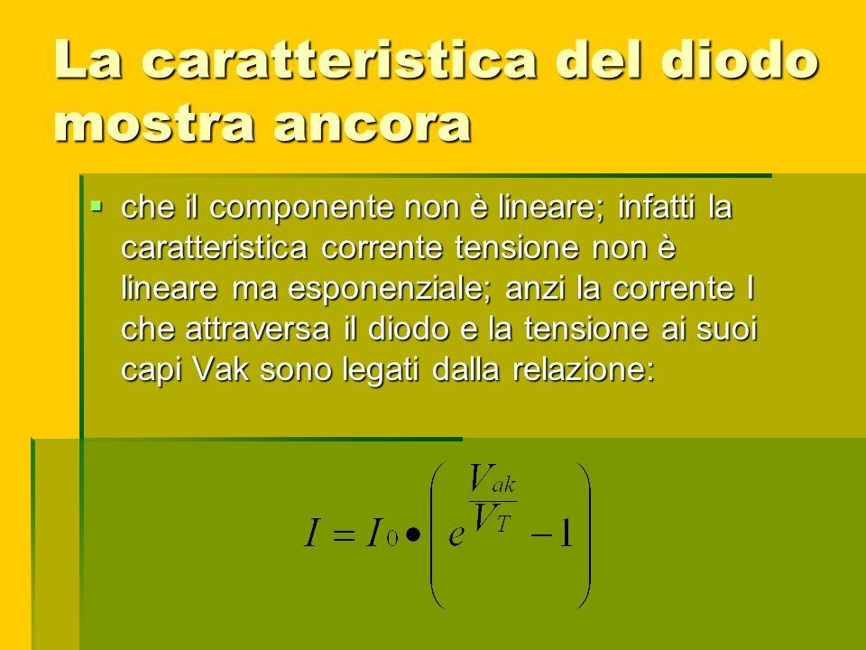 La caratteristica del diodo mostra ancora che il componente non è lineare; infatti la caratteristica corrente tensione non è lineare ma esponenziale;