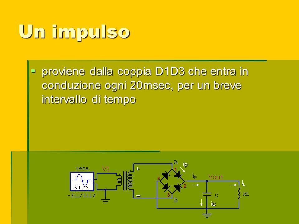 Un impulso proviene dalla coppia D1D3 che entra in conduzione ogni 20msec, per un breve intervallo di tempo proviene dalla coppia D1D3 che entra in co