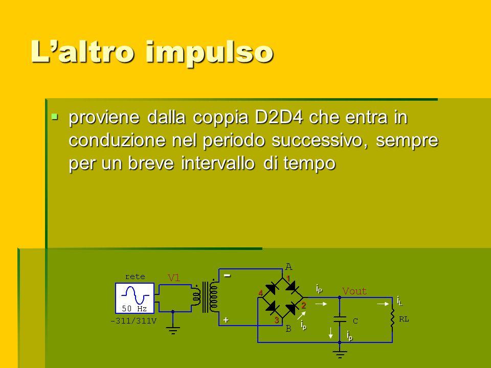 Laltro impulso proviene dalla coppia D2D4 che entra in conduzione nel periodo successivo, sempre per un breve intervallo di tempo proviene dalla coppi