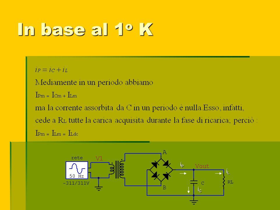In base al 1 o K iLiLiLiL iPiPiPiP iCiCiCiC