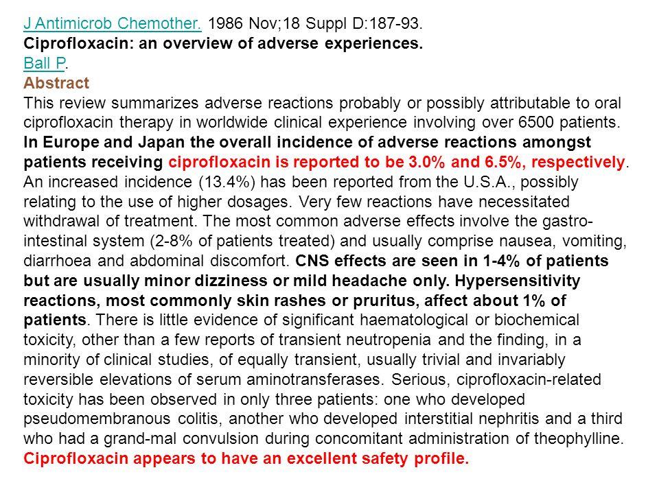 J Antimicrob Chemother.J Antimicrob Chemother. 1986 Nov;18 Suppl D:187-93. Ciprofloxacin: an overview of adverse experiences. Ball PBall P. Abstract T