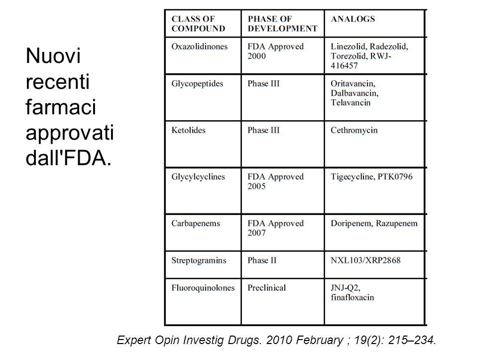 Expert Opin Investig Drugs. 2010 February ; 19(2): 215–234. Nuovi recenti farmaci approvati dall'FDA.