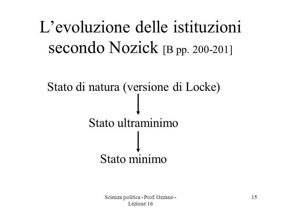 Scienza politica - Prof. Ozzano - Lezione 16 15 Levoluzione delle istituzioni secondo Nozick [B pp. 200-201] Stato di natura (versione di Locke) Stato