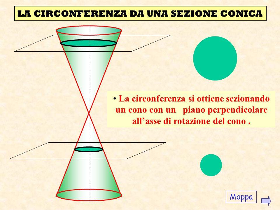 Curiosità Per le leggi di riflessione della luce, i raggi uscenti da una sorgente luminosa posta nel fuoco di una parabola vengono da questa riflessi