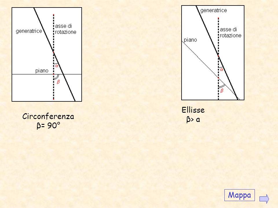 LA CIRCONFERENZA DA UNA SEZIONE CONICA La circonferenza si ottiene sezionando un cono con un piano perpendicolare allasse di rotazione del cono. Mappa