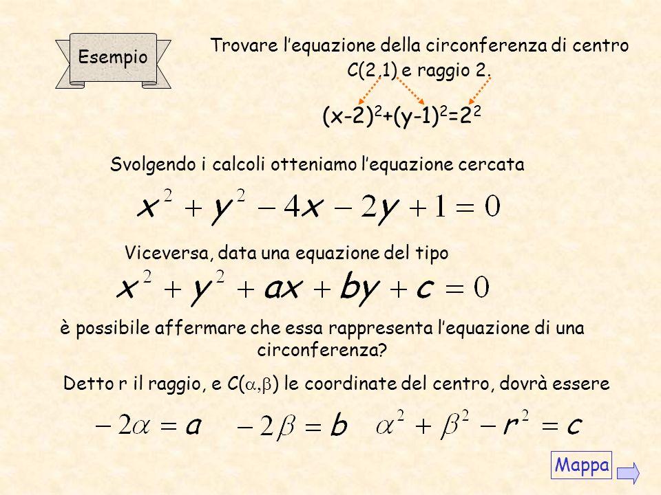 Imponiamo che la distanza di un punto P(x,y) da C(, ) sia uguale al raggio r. r Ricordando la formula che dà la distanza fra due punti, avremo Svilupp