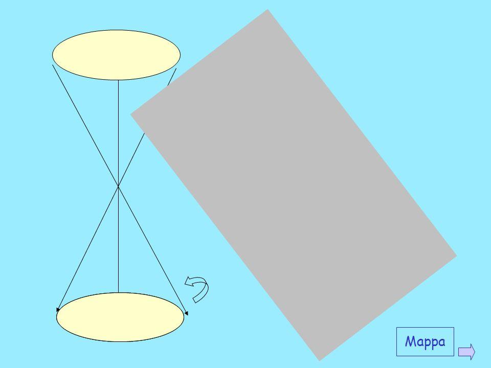 Lo studio delle coniche nel tempo IV secolo a.C.: Menecmo fu il primo matematico a individuare le curve che si potevano ottenere dalla sezione di una