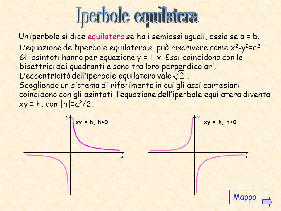 Il rapporto fra la semidistanza focale e il semiasse traverso è detto eccentricità. Poiché c>a>0, sarà sempre e>1. Leccentricità misura lapertura dei