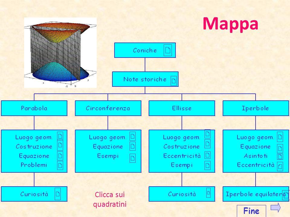 Linee che possono ottenersi come intersezione di un piano con una superficie conica rotonda a due falde. Coniche Mappa