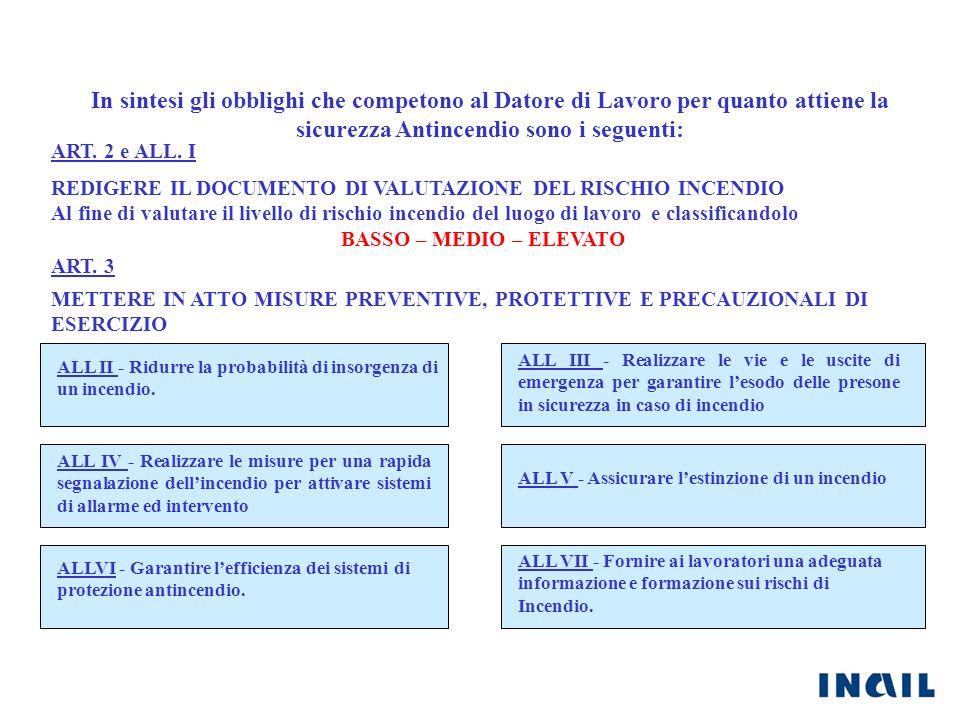 In sintesi gli obblighi che competono al Datore di Lavoro per quanto attiene la sicurezza Antincendio sono i seguenti: ART. 2 e ALL. I REDIGERE IL DOC