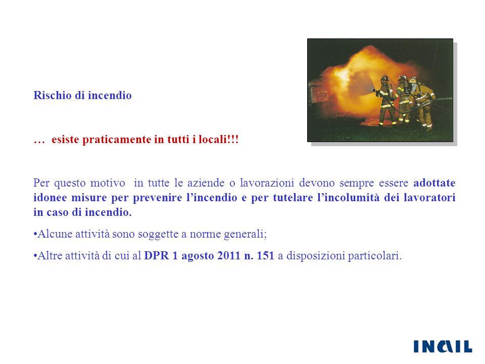 Rischio di incendio … esiste praticamente in tutti i locali!!! Per questo motivo in tutte le aziende o lavorazioni devono sempre essere adottate idone