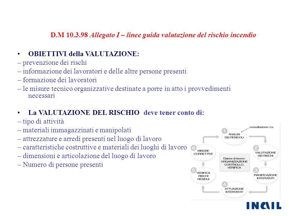 OBIETTIVI della VALUTAZIONE: – prevenzione dei rischi – informazione dei lavoratori e delle altre persone presenti – formazione dei lavoratori – le mi