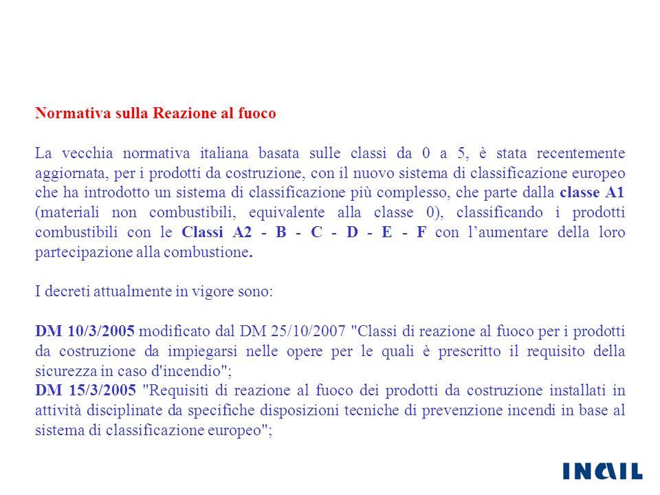 Normativa sulla Reazione al fuoco La vecchia normativa italiana basata sulle classi da 0 a 5, è stata recentemente aggiornata, per i prodotti da costr