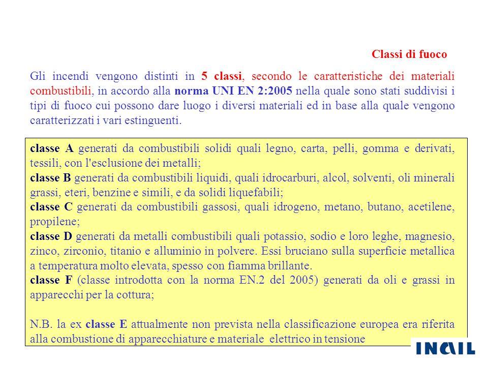 Classi di fuoco Gli incendi vengono distinti in 5 classi, secondo le caratteristiche dei materiali combustibili, in accordo alla norma UNI EN 2:2005 n