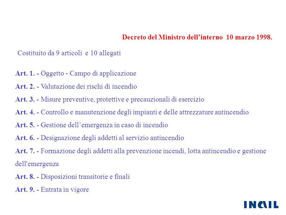 Art. 1. - Oggetto - Campo di applicazione Art. 2. - Valutazione dei rischi di incendio Art. 3. - Misure preventive, protettive e precauzionali di eser