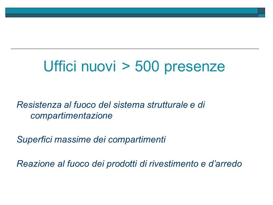 Uffici nuovi > 500 presenze Resistenza al fuoco del sistema strutturale e di compartimentazione Superfici massime dei compartimenti Reazione al fuoco