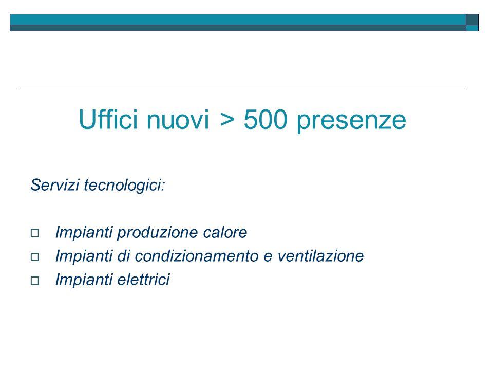 Uffici nuovi > 500 presenze Servizi tecnologici: Impianti produzione calore Impianti di condizionamento e ventilazione Impianti elettrici